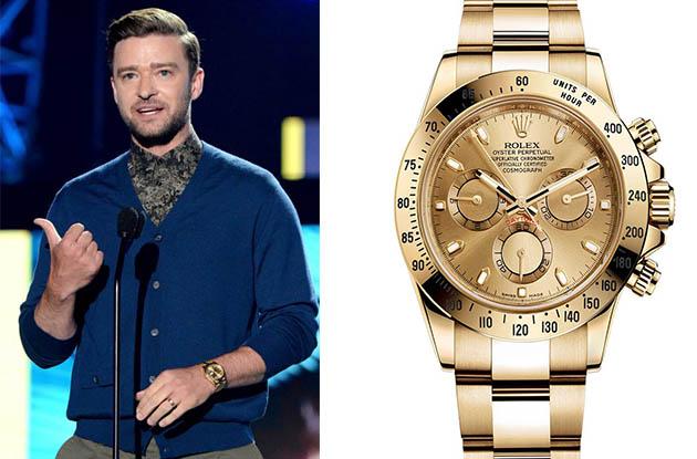 Elite-watch-Rolex